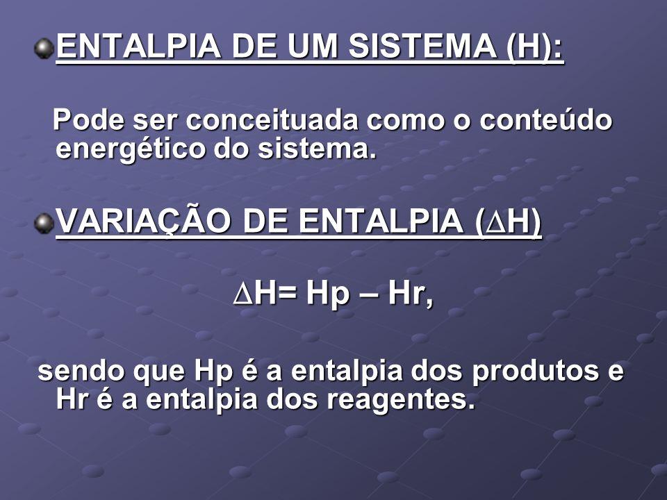 ENTALPIA DE UM SISTEMA (H):