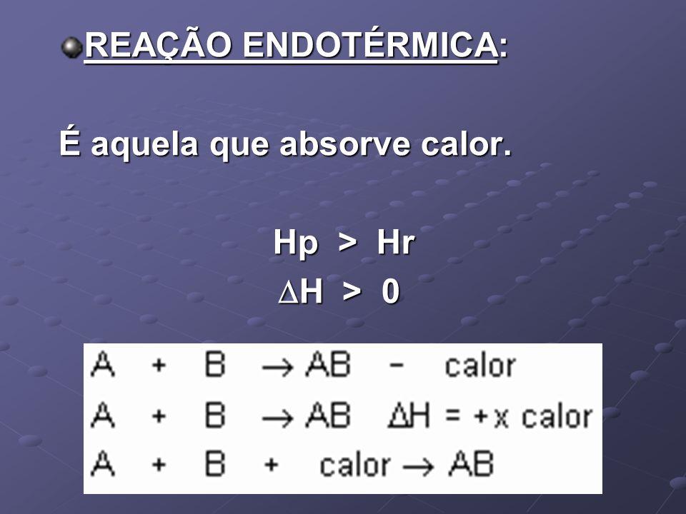 REAÇÃO ENDOTÉRMICA: É aquela que absorve calor. Hp > Hr H > 0