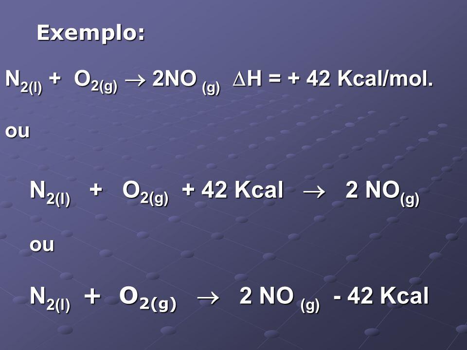 N2(l) + O2(g) + 42 Kcal  2 NO(g)