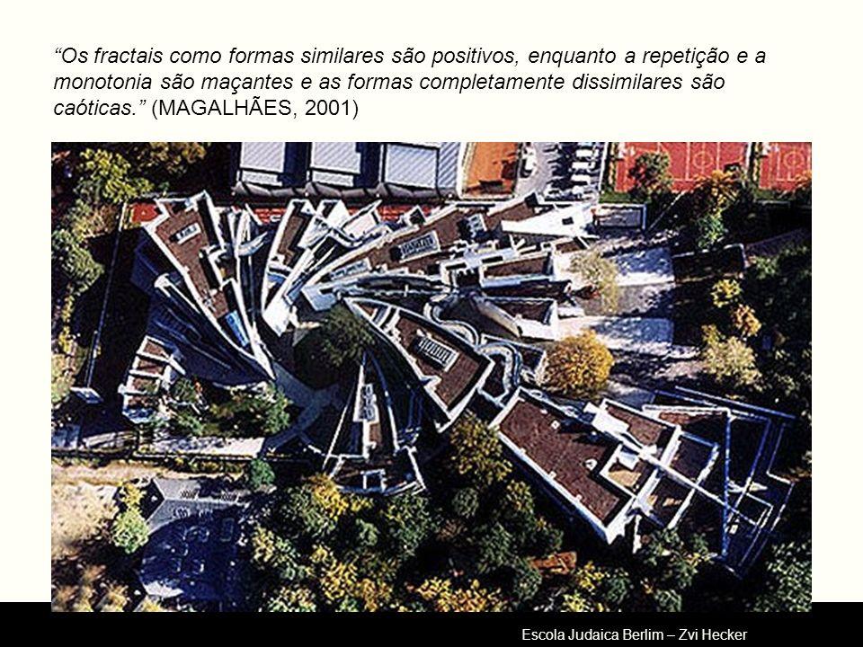 Os fractais como formas similares são positivos, enquanto a repetição e a monotonia são maçantes e as formas completamente dissimilares são caóticas. (MAGALHÃES, 2001)