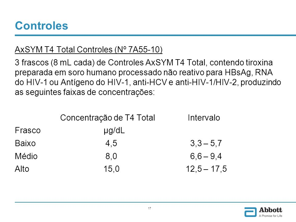 Parâmetros do Ensaio 1 Long Assay Name (English): Total_T4