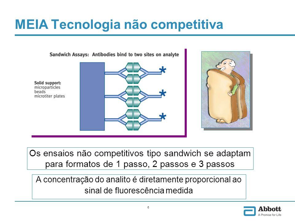 FPIA Tecnologia Ensaios COMPETITIVOS DE UM PASSO