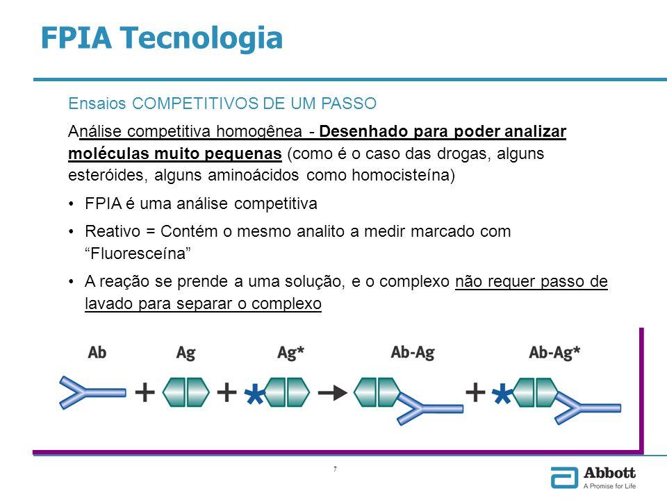 FPIA Tecnologia Ensaios FPIA de dois passos