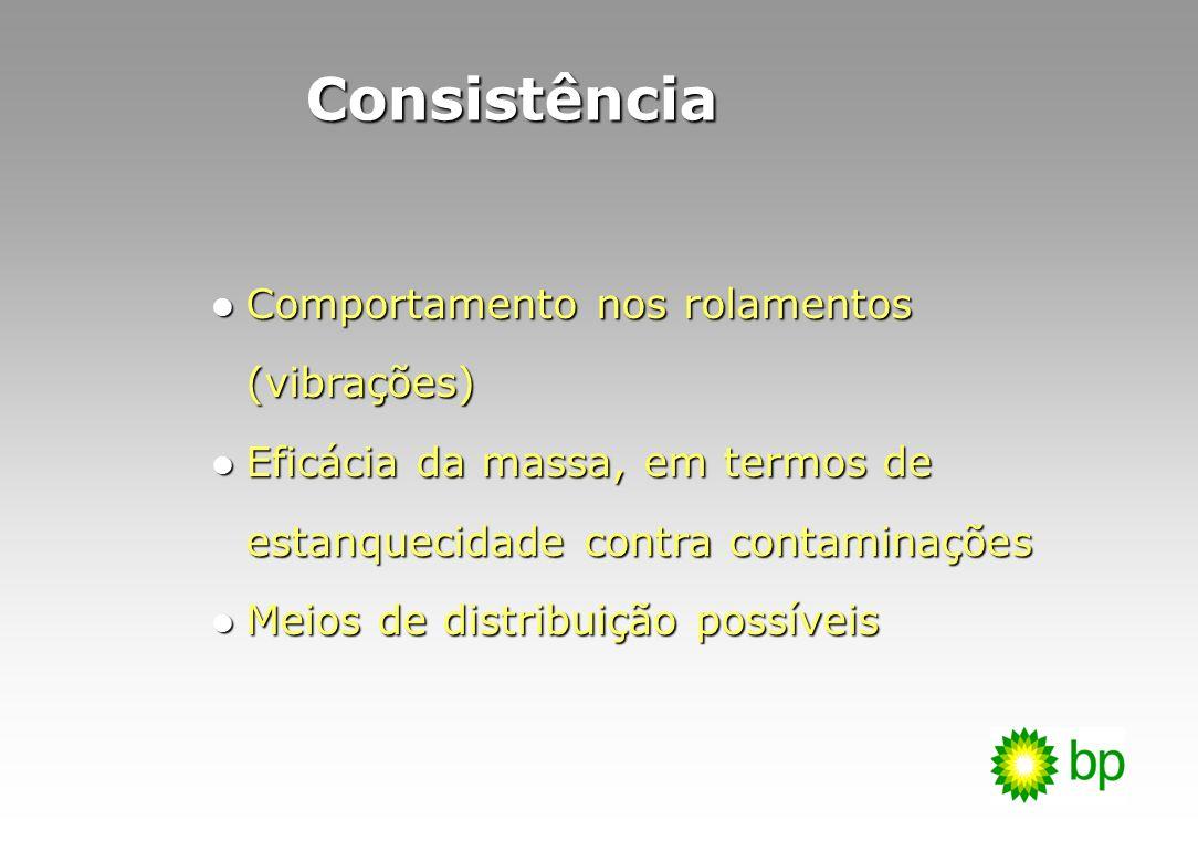 Consistência Comportamento nos rolamentos (vibrações)