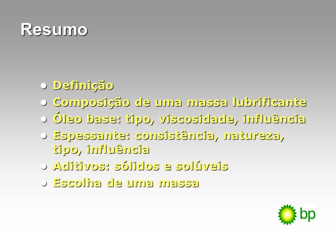 Resumo Definição Composição de uma massa lubrificante