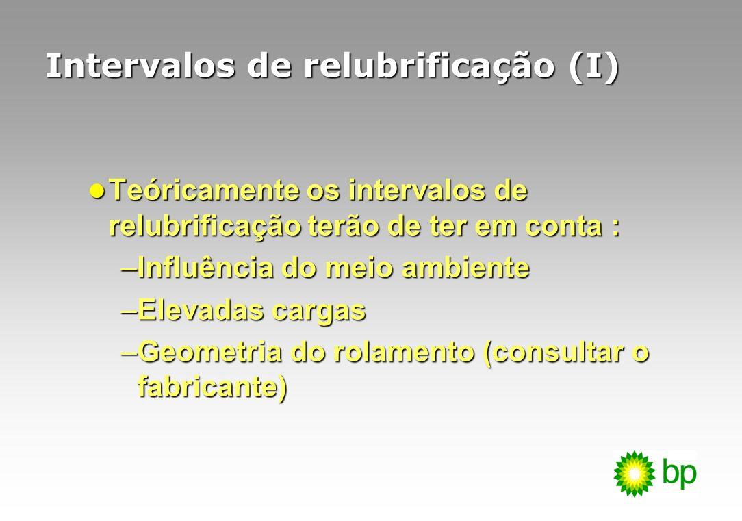 Intervalos de relubrificação (I)