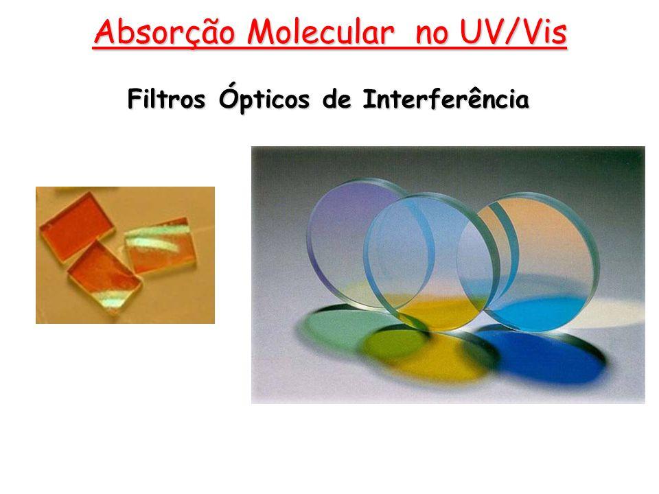 Filtros Ópticos de Interferência