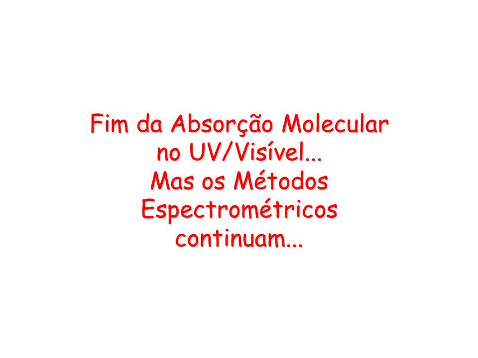 Fim da Absorção Molecular no UV/Visível...