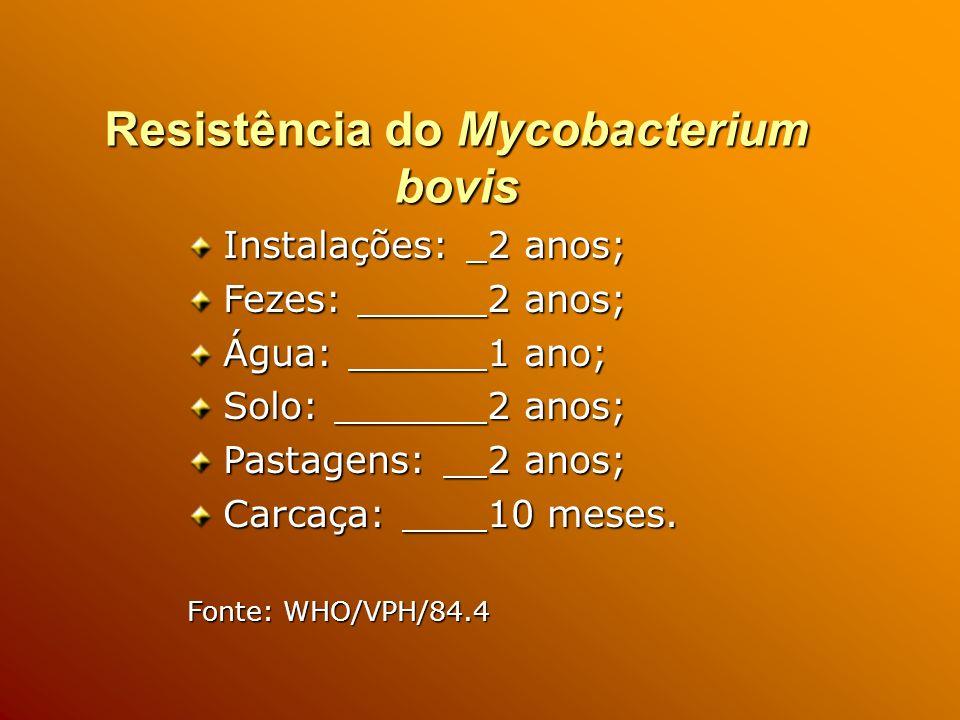 Resistência do Mycobacterium bovis