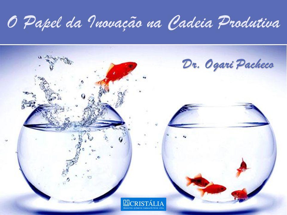 O Papel da Inovação na Cadeia Produtiva