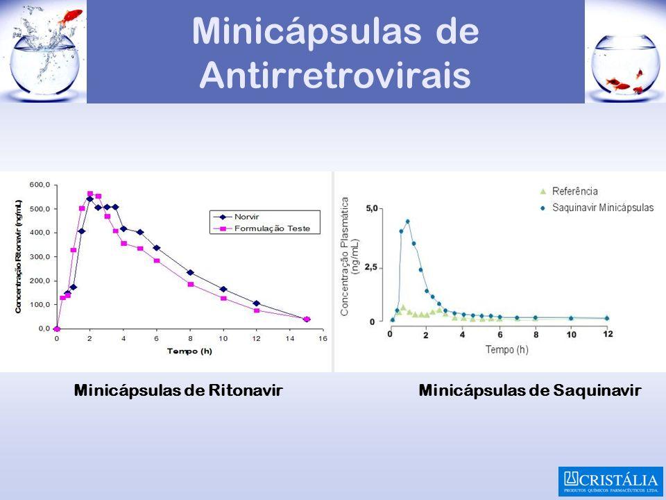 Minicápsulas de Antirretrovirais