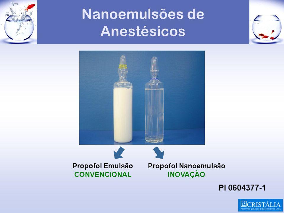 Nanoemulsões de Anestésicos
