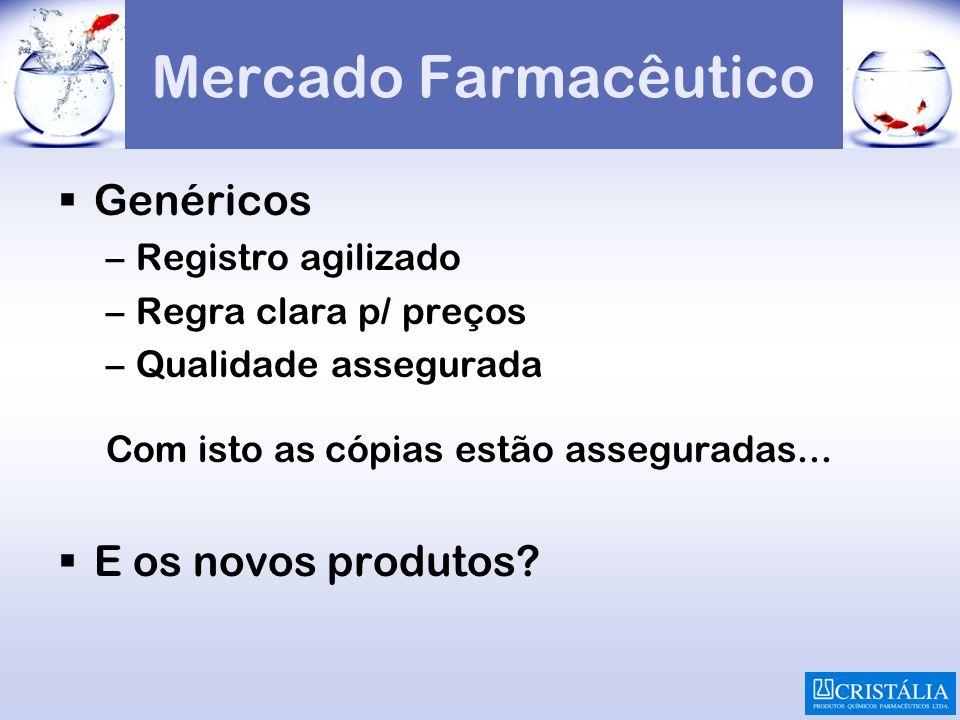 Mercado Farmacêutico Genéricos E os novos produtos Registro agilizado