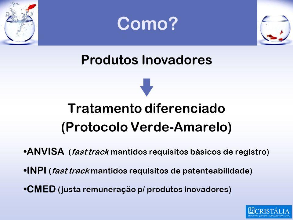 Como Produtos Inovadores Tratamento diferenciado