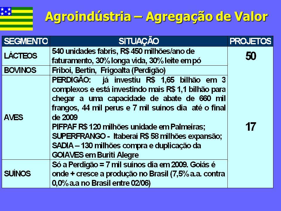 Agroindústria – Agregação de Valor