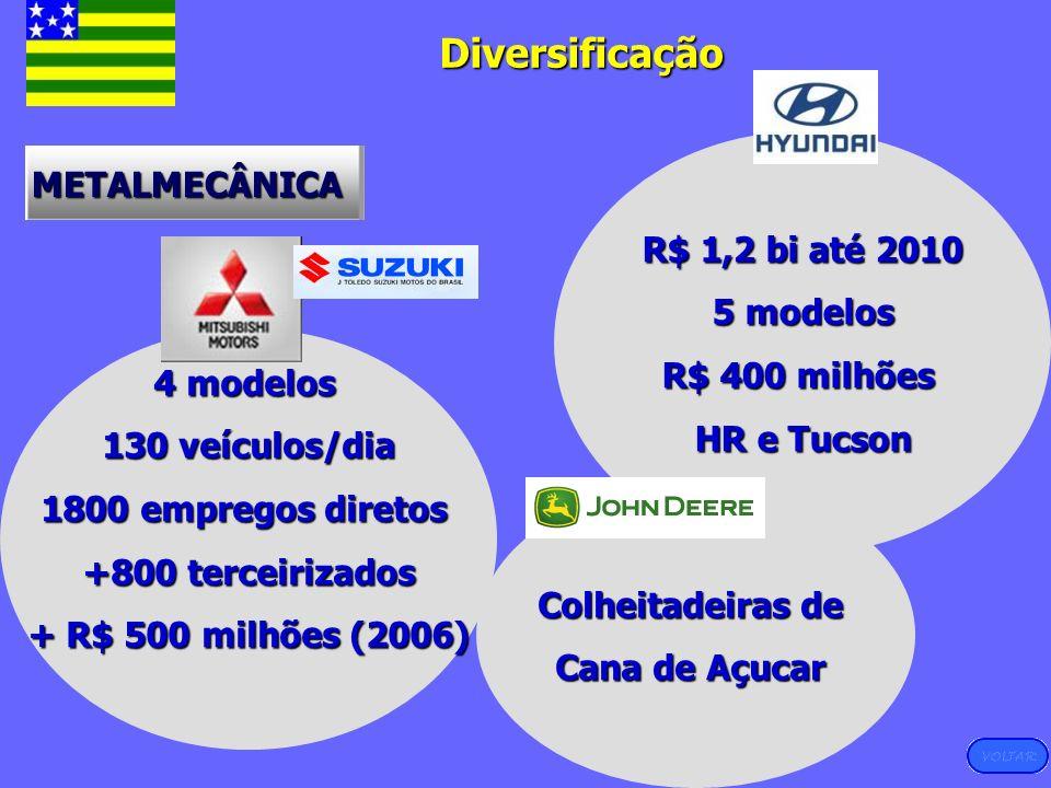 Diversificação METALMECÂNICA R$ 1,2 bi até 2010 5 modelos