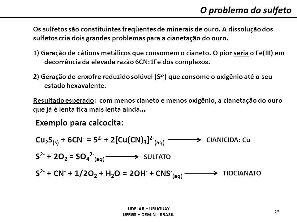 O problema do sulfeto Exemplo para calcocita: