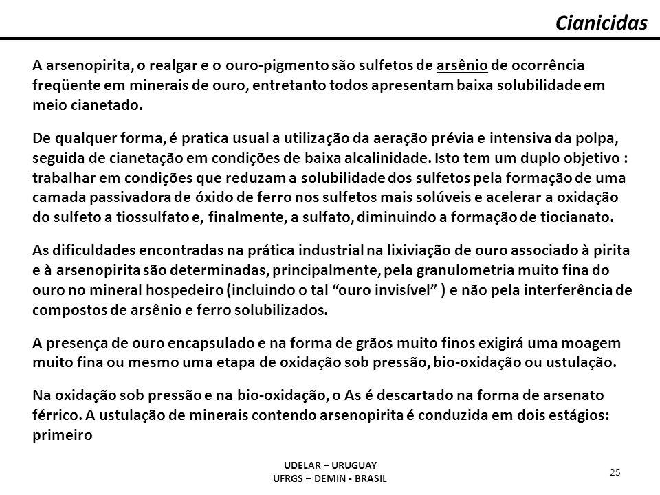 Cianicidas