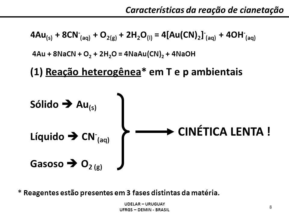 CINÉTICA LENTA ! (1) Reação heterogênea* em T e p ambientais