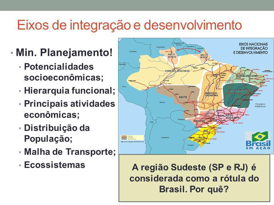 Eixos de integração e desenvolvimento