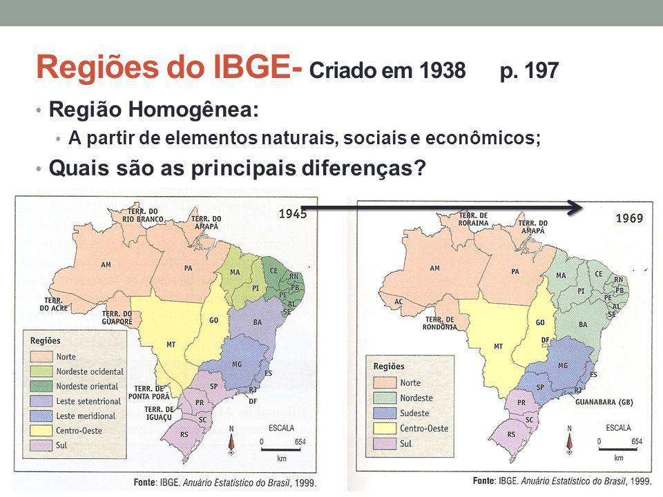 Regiões do IBGE- Criado em 1938 p. 197