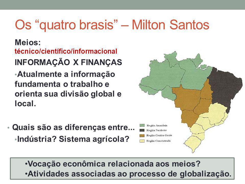 Os quatro brasis – Milton Santos