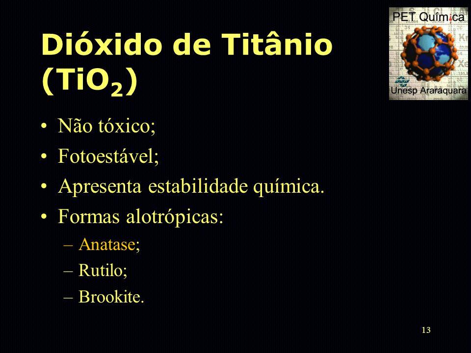 Dióxido de Titânio (TiO2)
