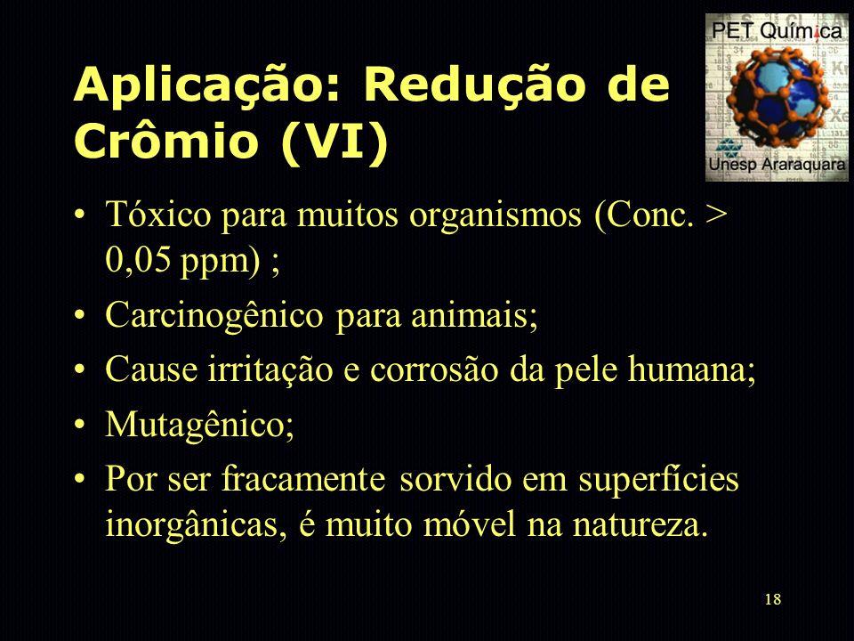 Aplicação: Redução de Crômio (VI)