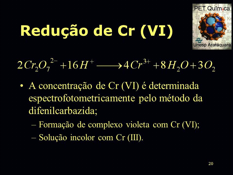 Redução de Cr (VI) A concentração de Cr (VI) é determinada espectrofotometricamente pelo método da difenilcarbazida;