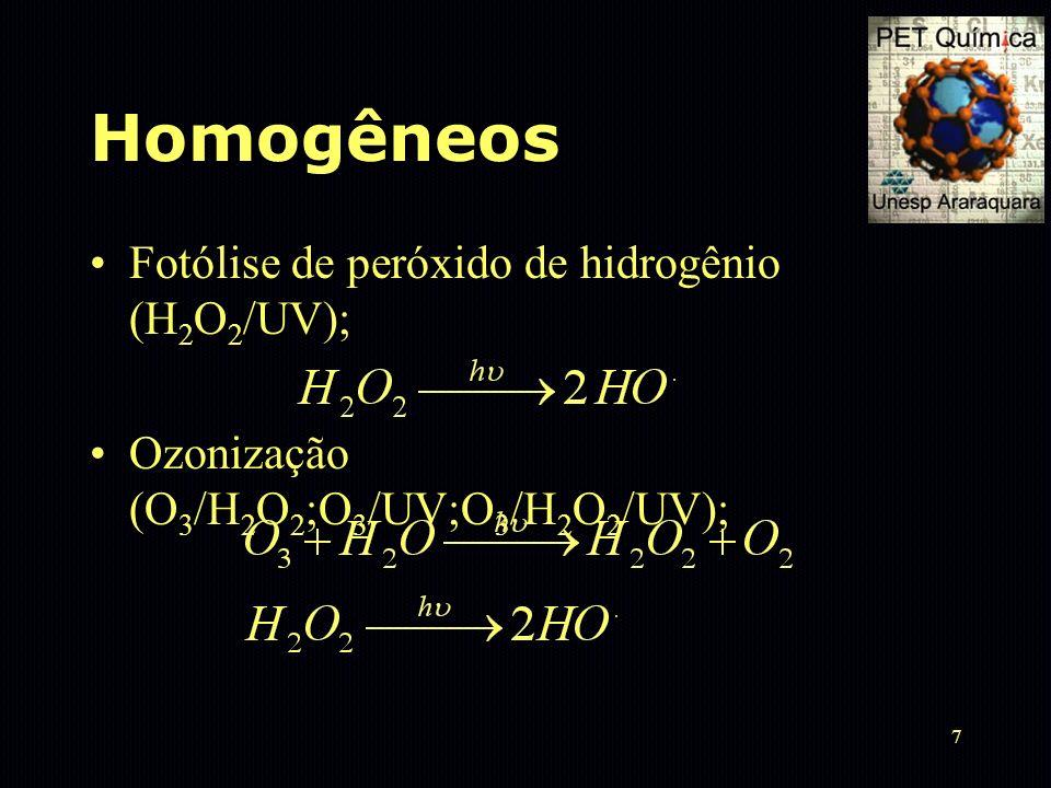 Homogêneos Fotólise de peróxido de hidrogênio (H2O2/UV);