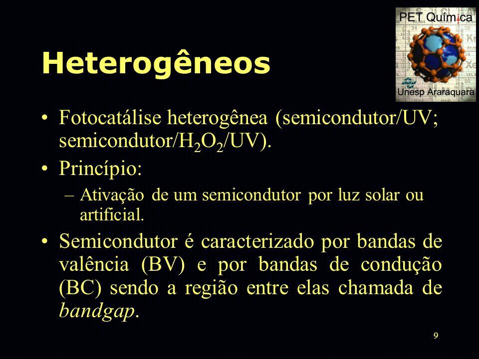 Heterogêneos Fotocatálise heterogênea (semicondutor/UV; semicondutor/H2O2/UV). Princípio: Ativação de um semicondutor por luz solar ou artificial.