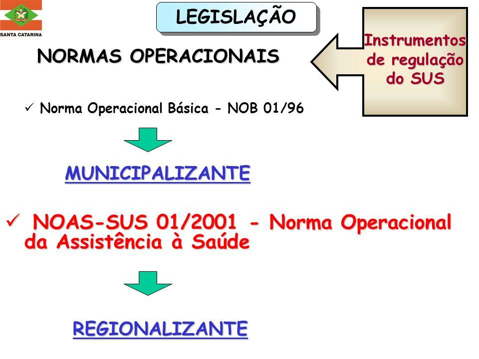 Instrumentos de regulação do SUS