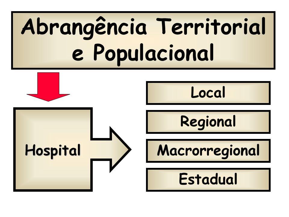 Abrangência Territorial e Populacional