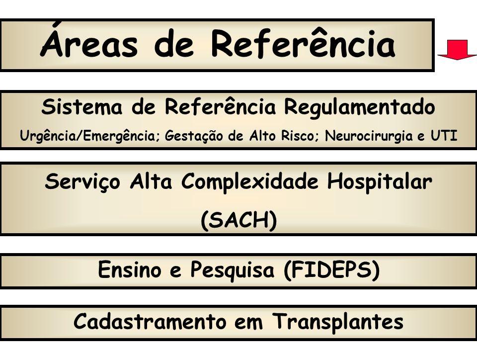 Áreas de Referência Sistema de Referência Regulamentado
