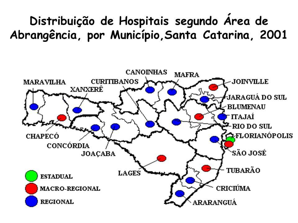 Distribuição de Hospitais segundo Área de Abrangência, por Município,Santa Catarina, 2001