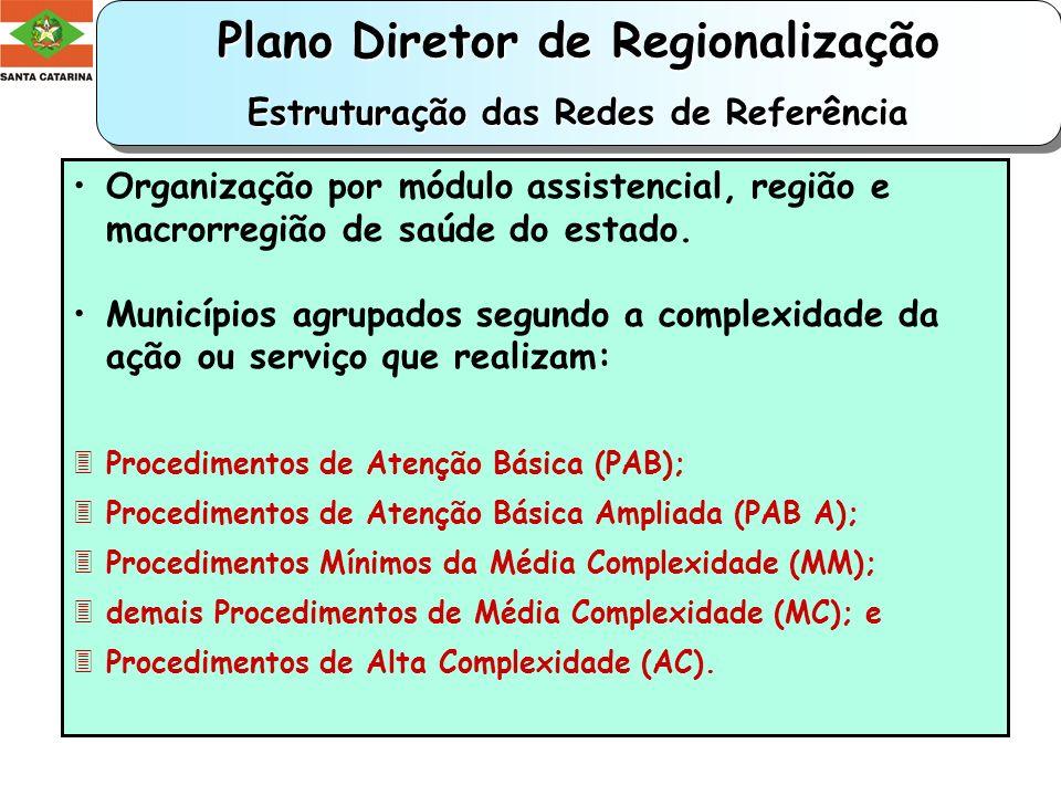 Plano Diretor de Regionalização Estruturação das Redes de Referência