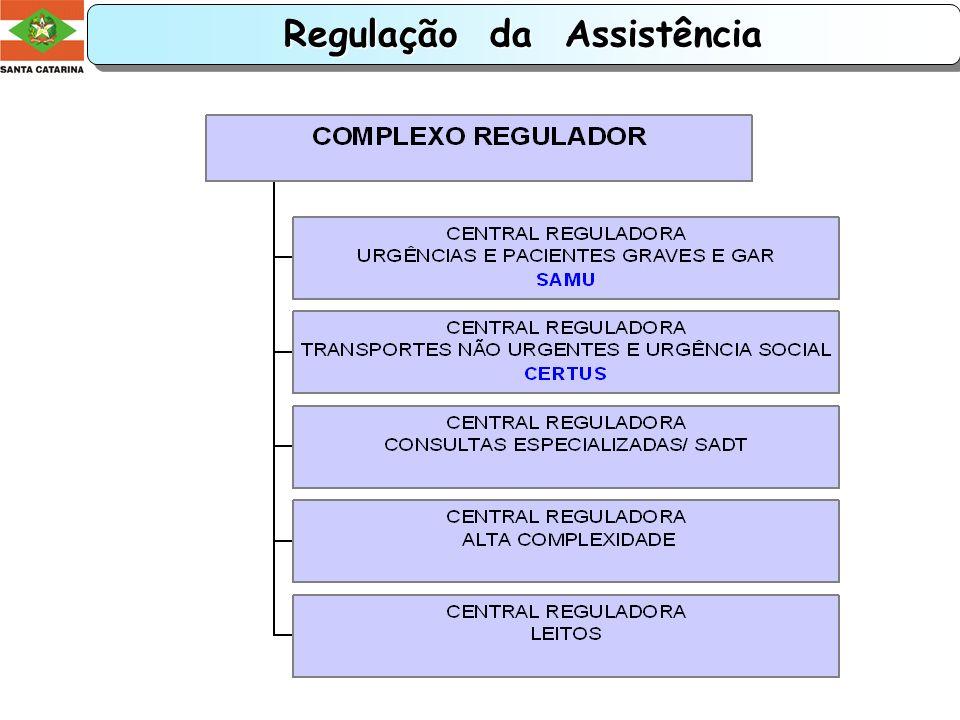Regulação da Assistência