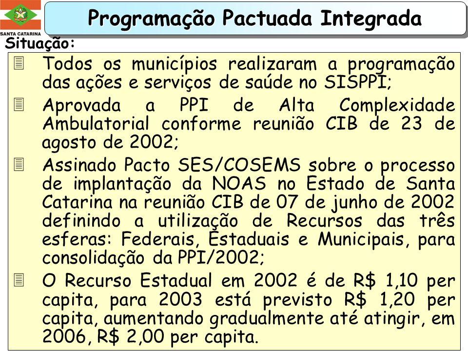 Programação Pactuada Integrada