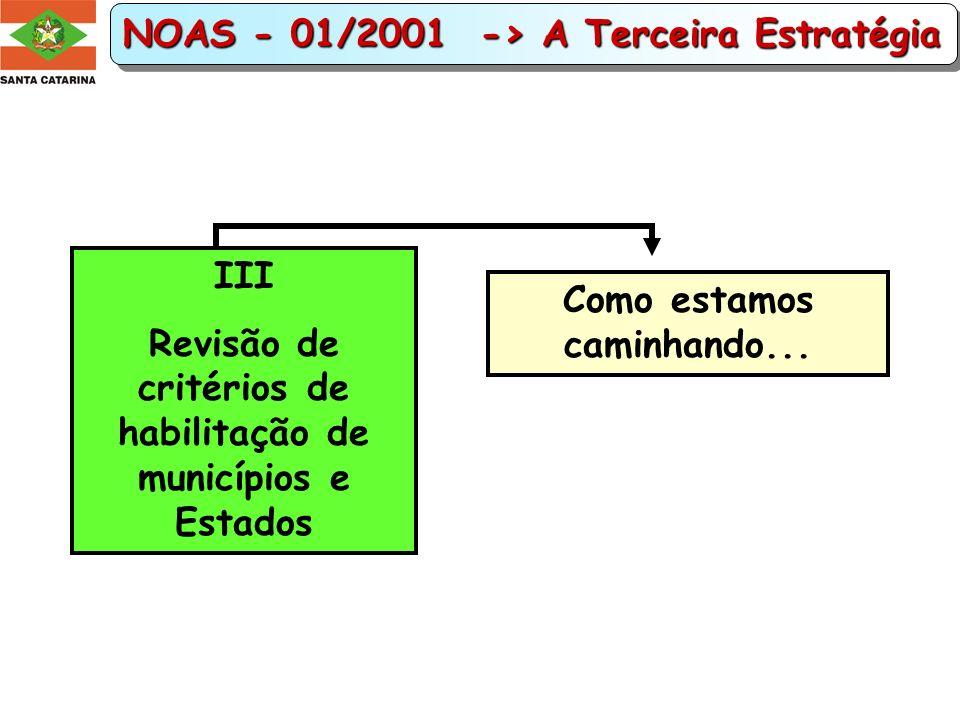 NOAS - 01/2001 -> A Terceira Estratégia