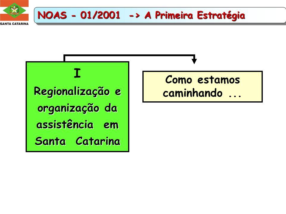 I Regionalização e organização da assistência em Santa Catarina