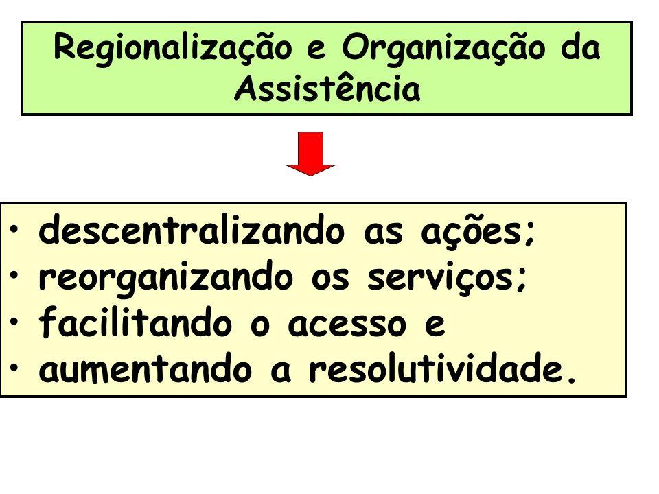 Regionalização e Organização da Assistência