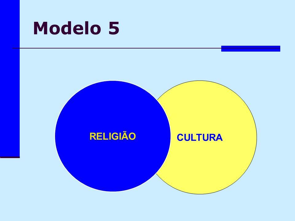 Modelo 5 RELIGIÃO CULTURA