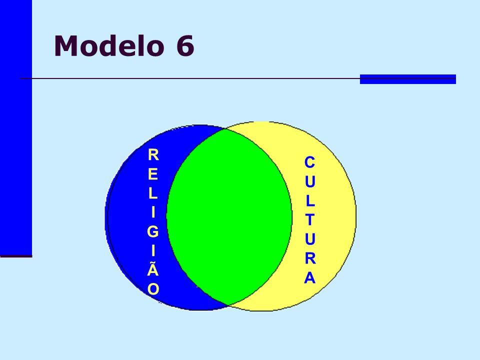 Modelo 6 RELIGIÃO CULTURA