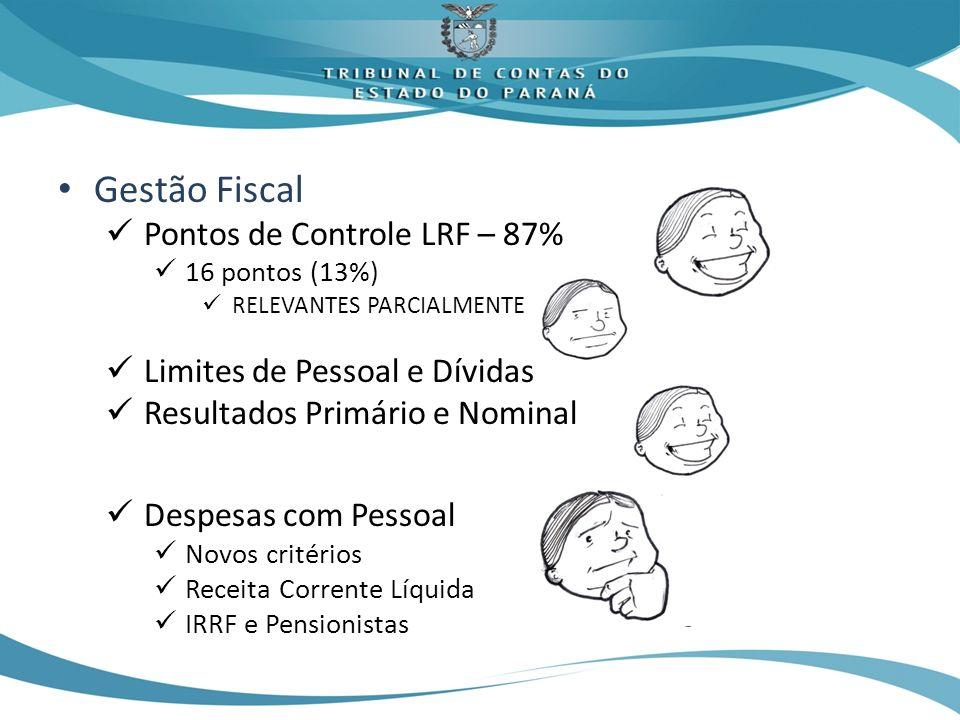 Gestão Fiscal Pontos de Controle LRF – 87%