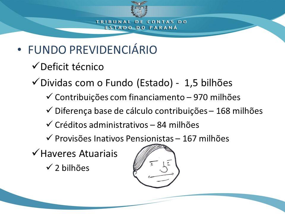 FUNDO PREVIDENCIÁRIO Deficit técnico