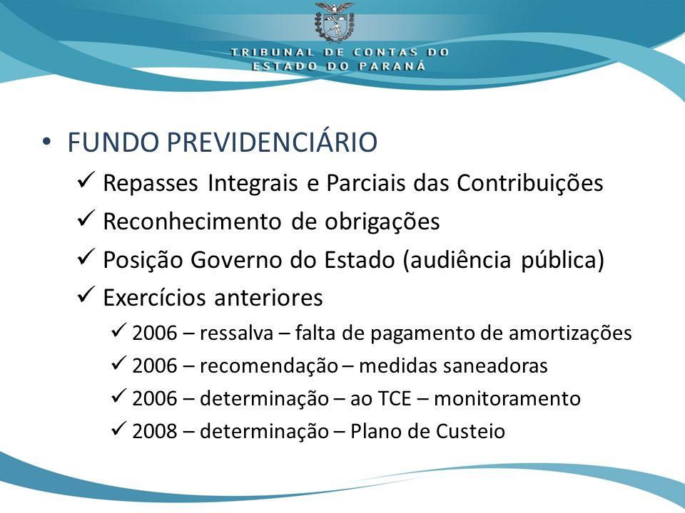 FUNDO PREVIDENCIÁRIO Repasses Integrais e Parciais das Contribuições
