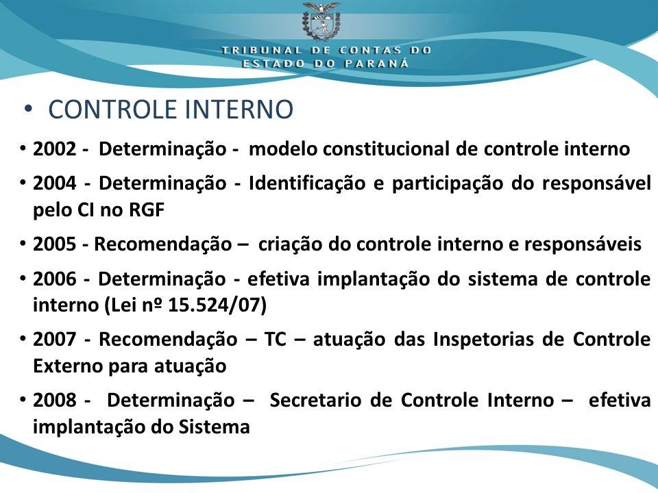 CONTROLE INTERNO 2002 - Determinação - modelo constitucional de controle interno.