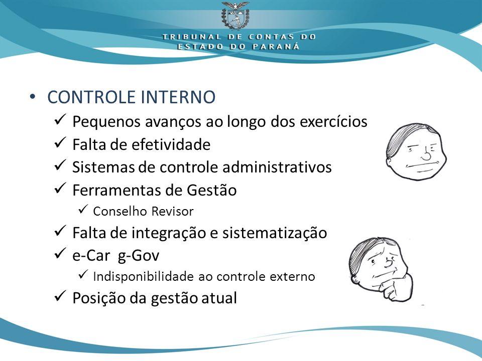 CONTROLE INTERNO Pequenos avanços ao longo dos exercícios