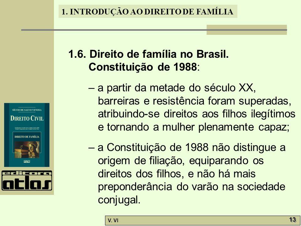 1.6. Direito de família no Brasil. Constituição de 1988: