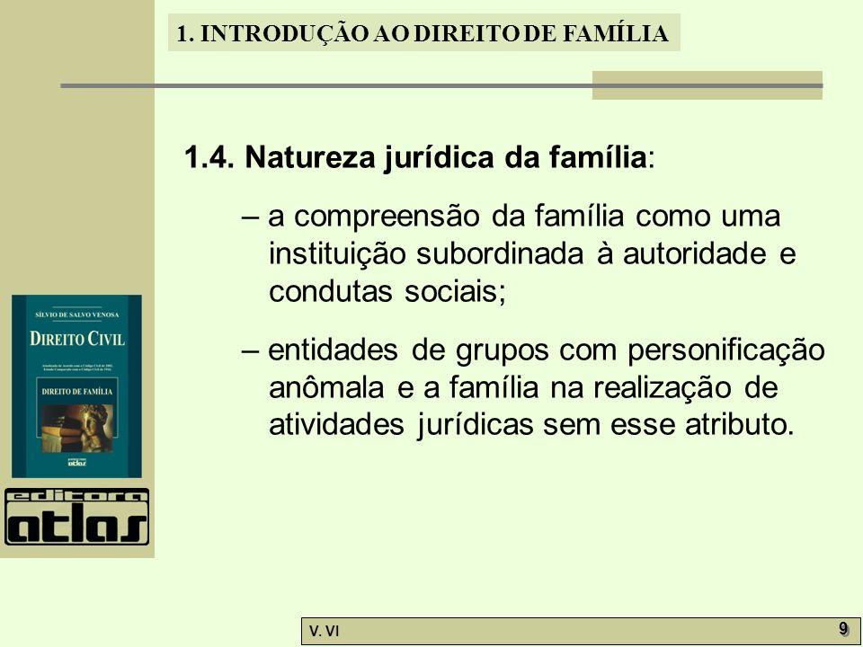 1.4. Natureza jurídica da família: